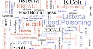 How to Prevent Getting E Coli