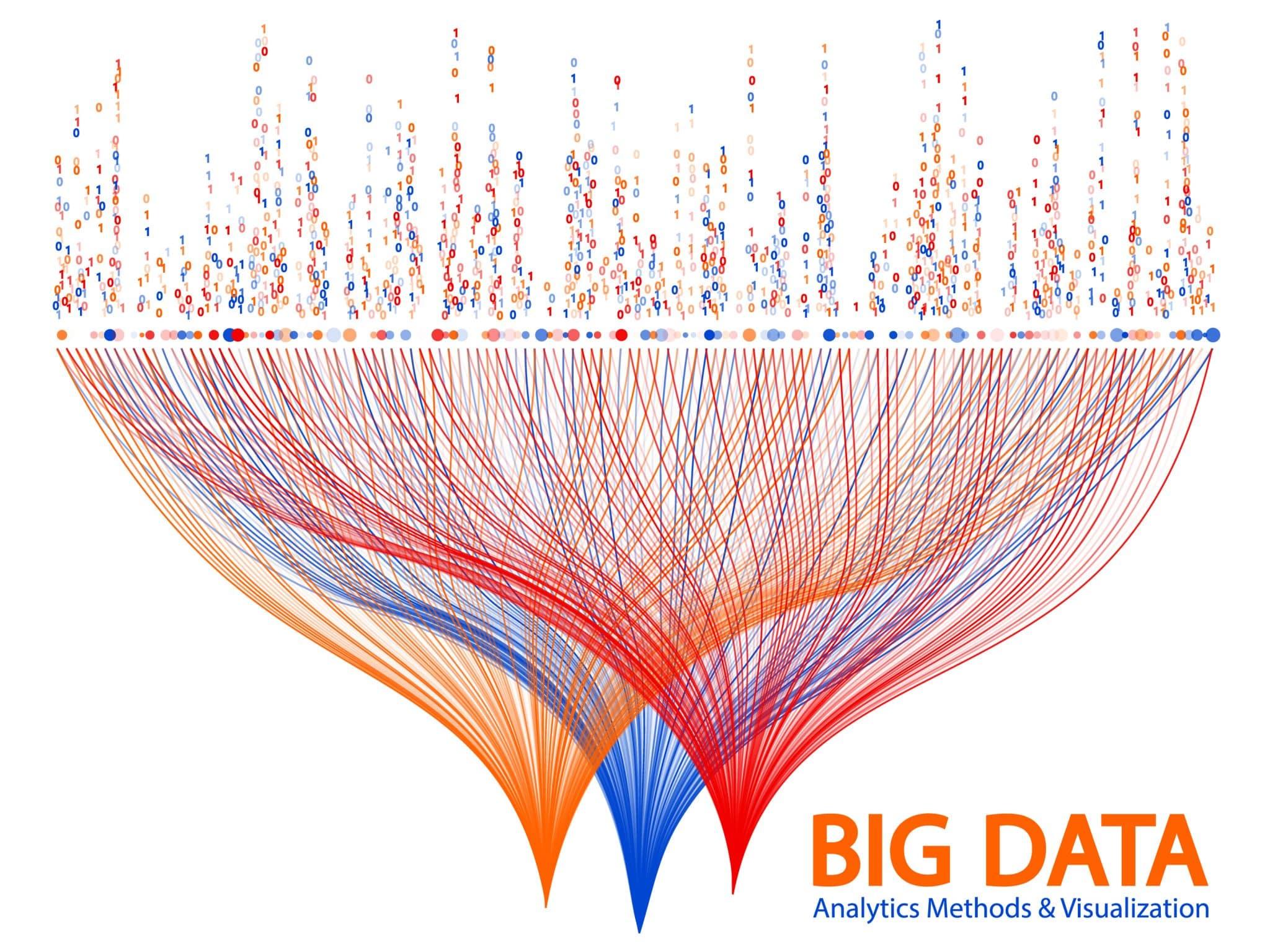 Big data statistical analysis visualization concept vector design