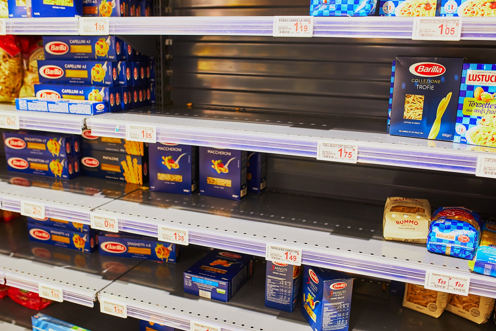How to Prepare for the Upcoming 2021 and 2022 Food Shortages